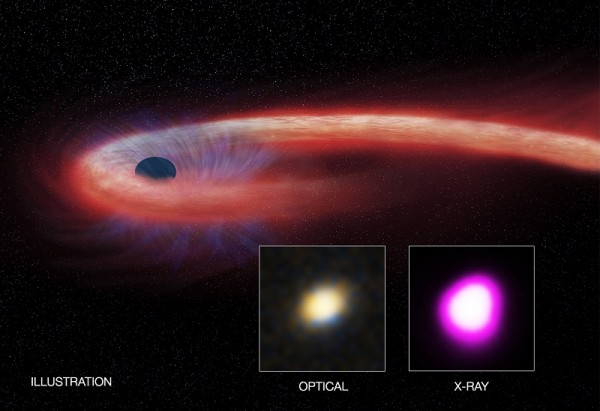 Artist's conception of a tidal disruption event similar to the decade-long TDE that NASA reported of a supermassive black hole tearing apart a massive star. (YouTube)
