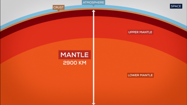 The middle of Earth's mantle holds as much water as the planet's oceans. (YouTube)